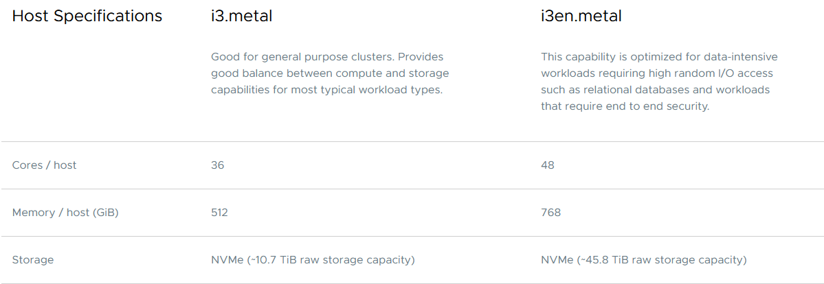 VMC on AWS server configurations as of April of 2021